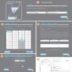 Sito Web - SPA H14 - Procedura di prenotazione