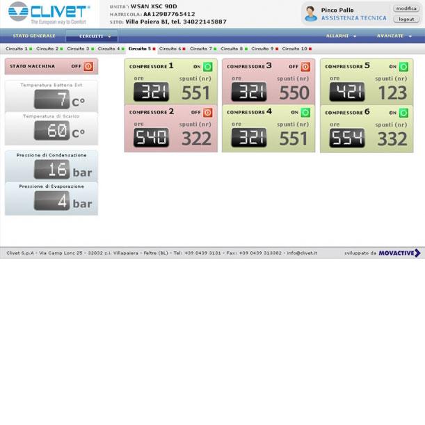 Piattaforma Web Clivet - MOVACTIVE SPA - Interfaccia grafica dell'applicazione di telegestione e telecontrollo